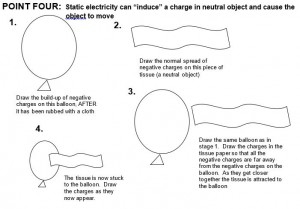 Static Electricity Mini Lab/Activity Physical Science | Labs ...